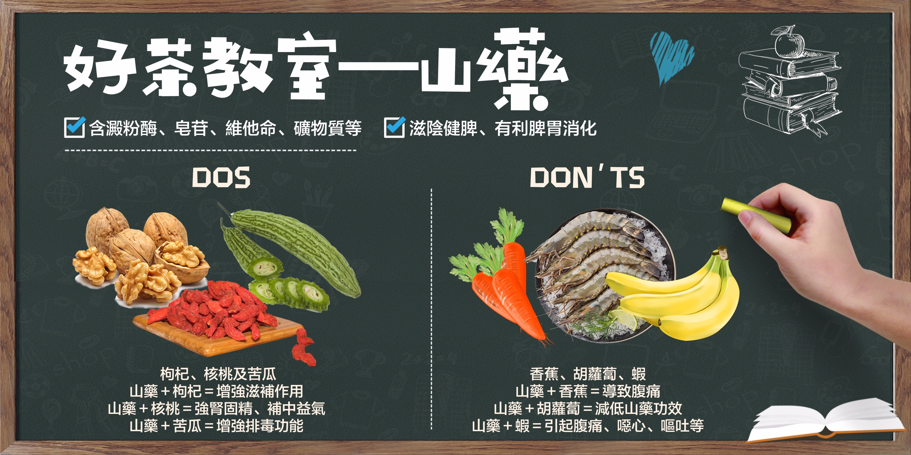 【好茶教室 —  山藥 dos & don'ts】