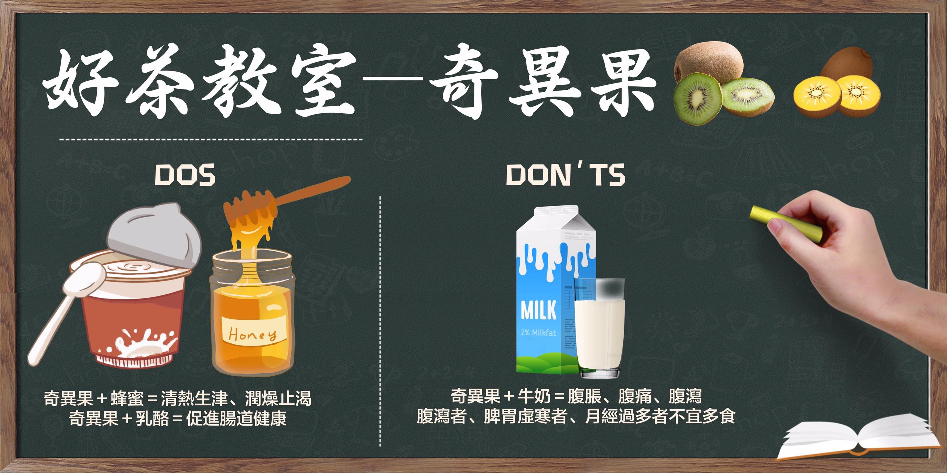 【好茶教室 —  奇異果 dos & don'ts】