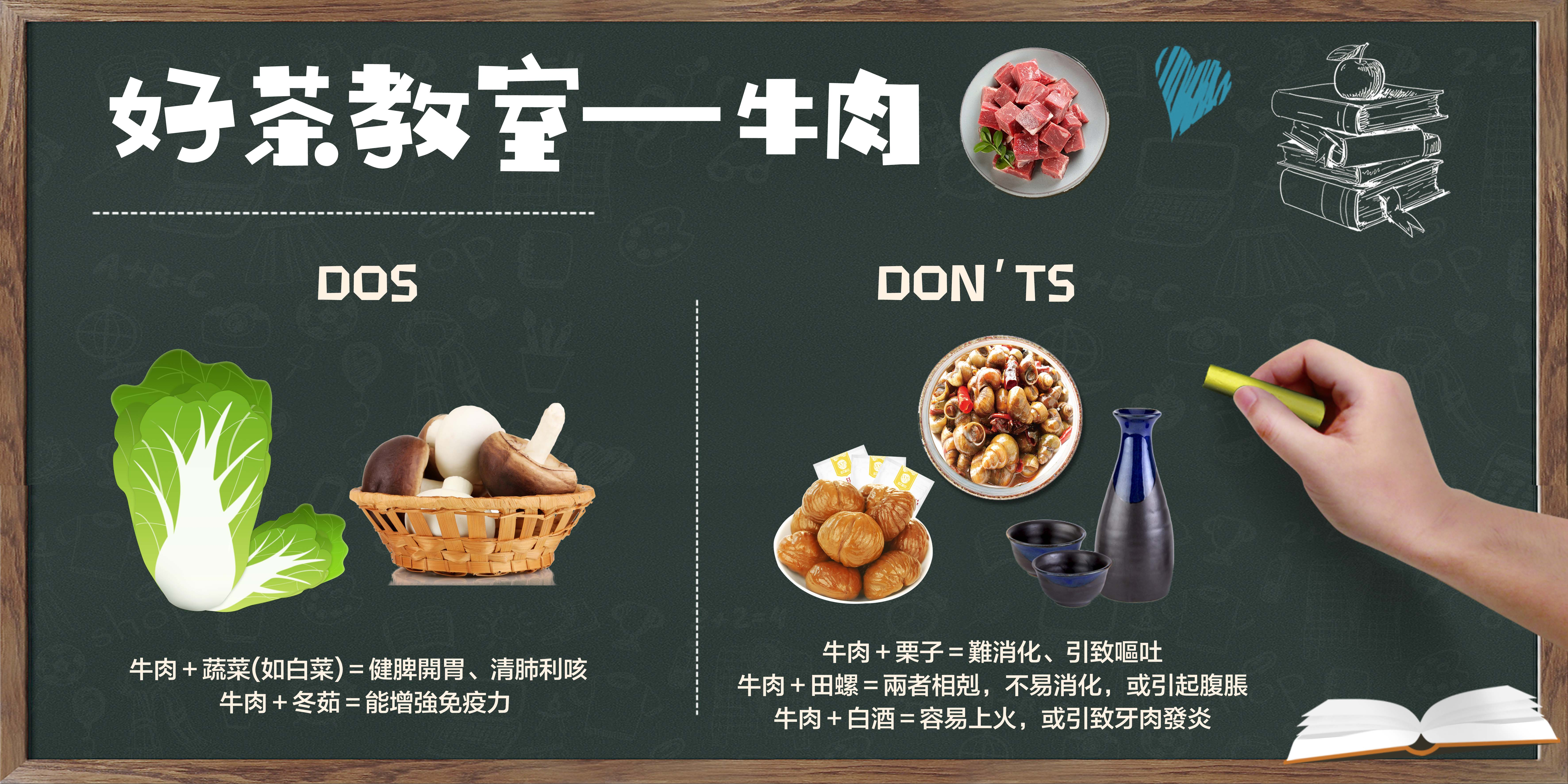 【好茶教室 —  牛肉dos & don'ts】