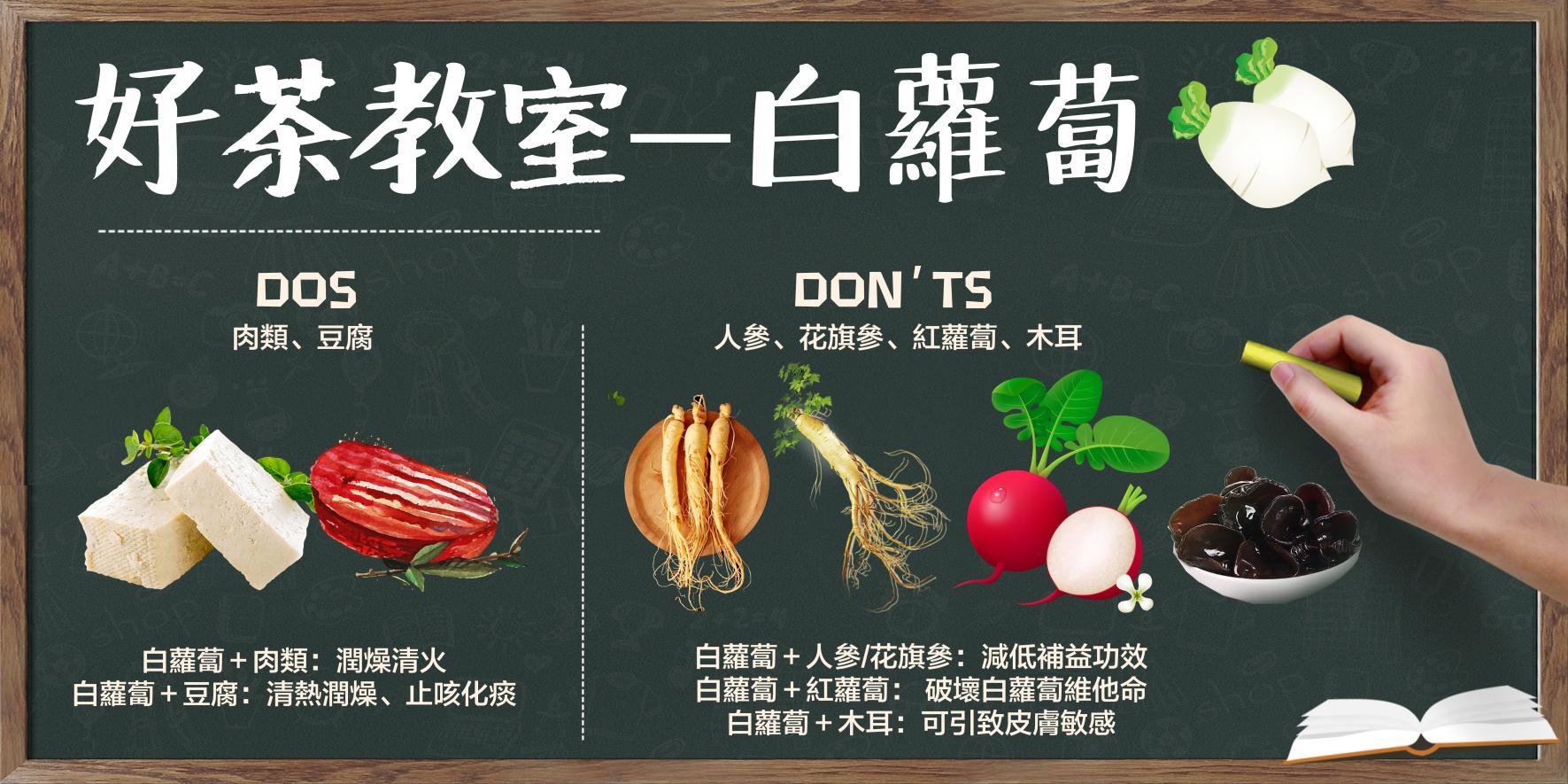 【好茶教室  —  白蘿蔔 dos & don'ts】