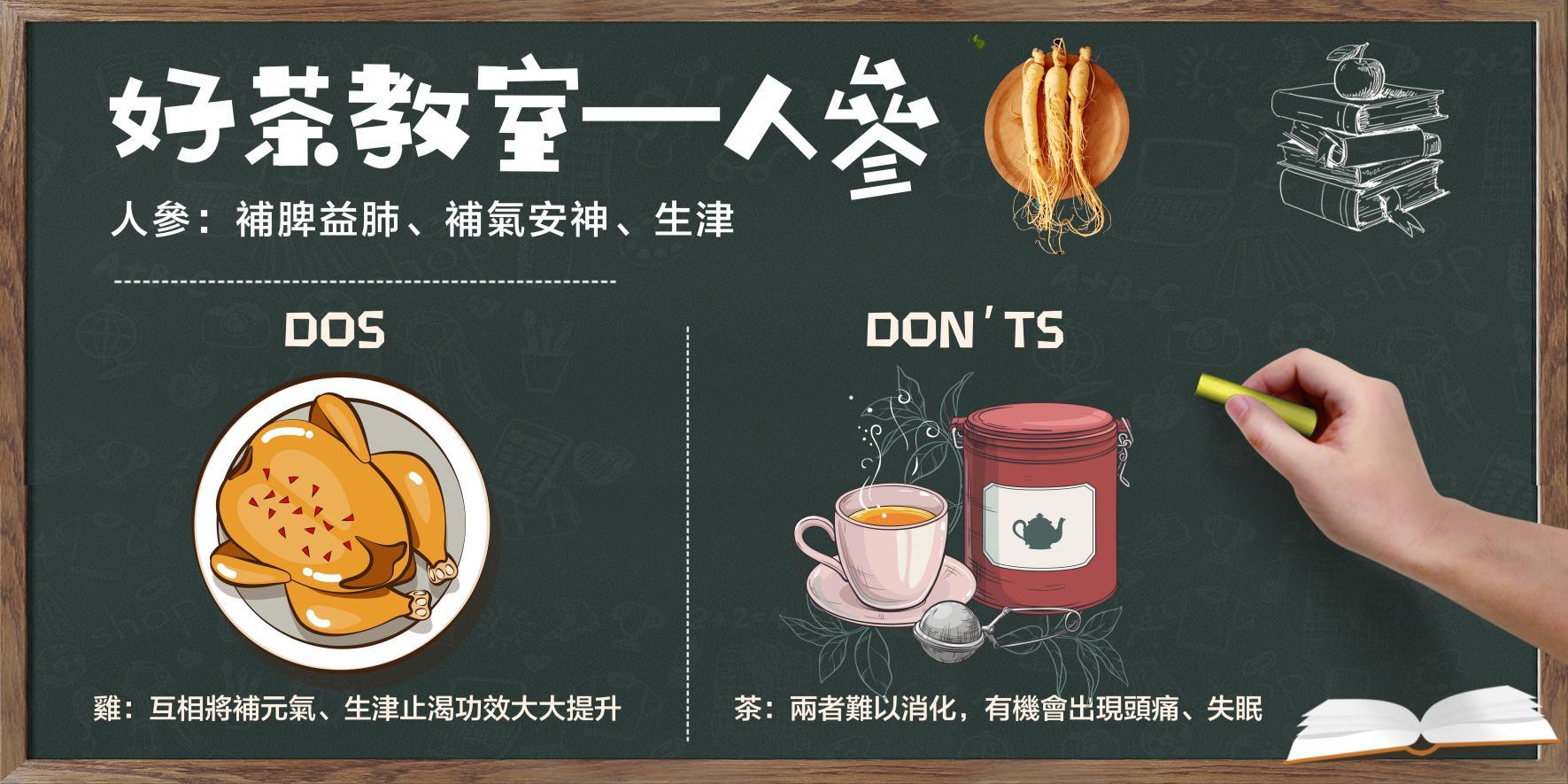 【好茶教室 - 人參dos and don'ts】