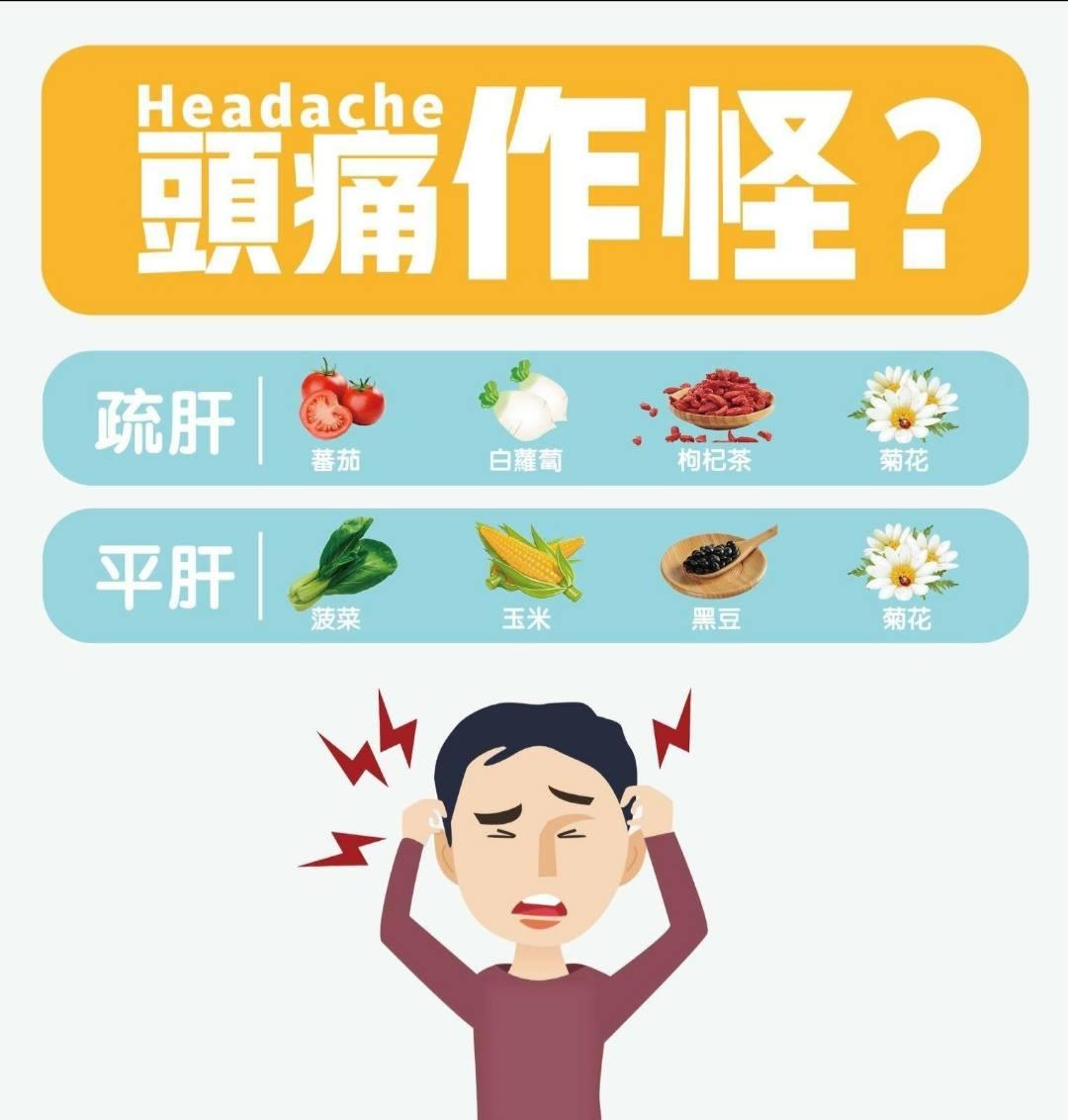 [頭痛作怪 點算好?]